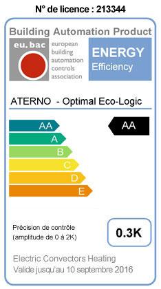 Certification Eu.BAC Aterno