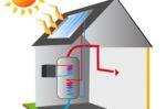 eau-chaude-solaire