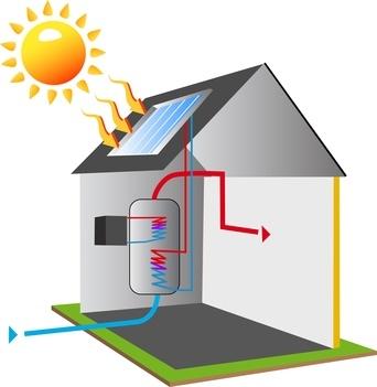 Schéma de production d'eau chaude grâce à l'énergie solaire.