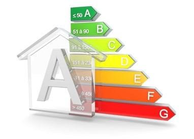 Economies d'énergie 2014