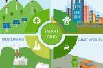 Smart Grids : cap vers la transition énergétique